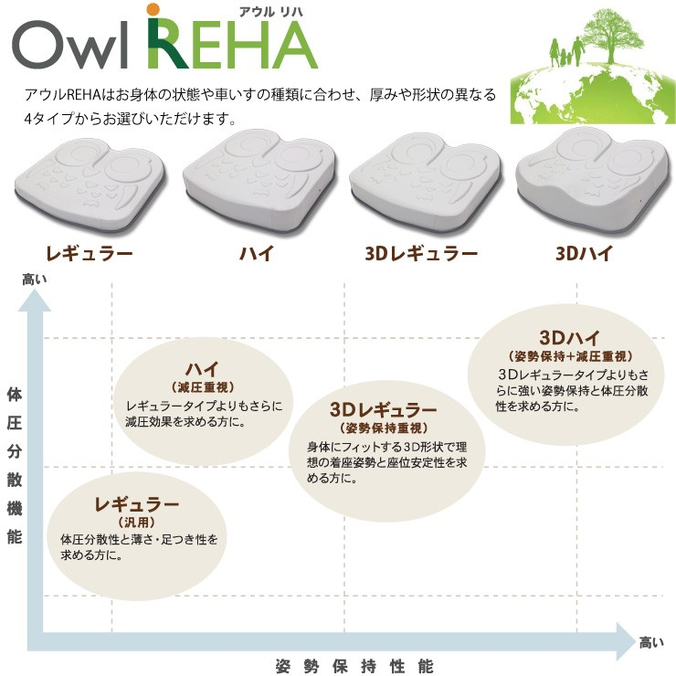 reha_mapping03